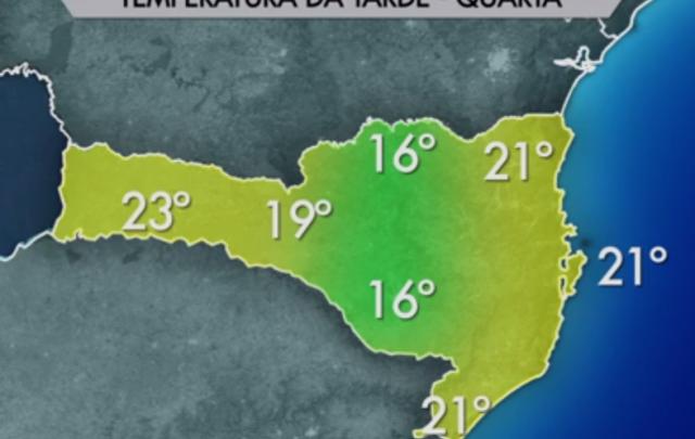 Primeiro dia de inverno começa com sol entre nuvens e temperaturas de até 23ºC em Santa Catarina