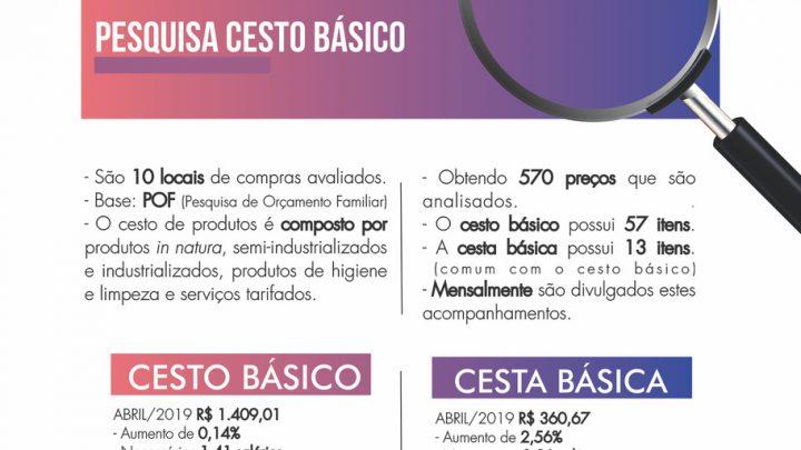 Cesto dos produtos básicos em Chapecó tem crescimento moderado no custo