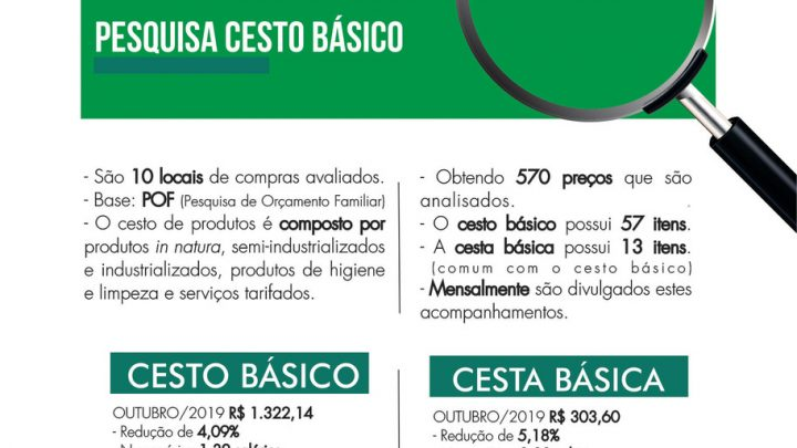 Hortifrutigranjeiros levam à queda no preço dos produtos básicos em Chapecó