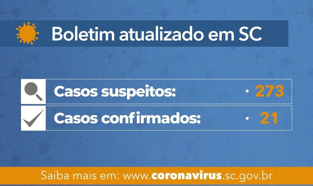 Coronavírus em SC: Governo do Estado confirma 21 casos do Covid-19