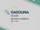 Combustíveis estão mais caros em Chapecó
