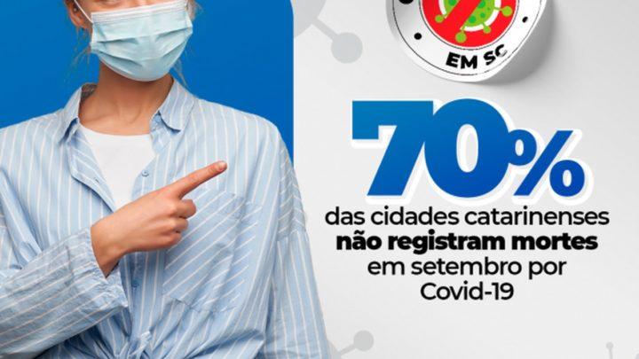 Em SC 70% das cidades não registram mortes por Covid em setembro